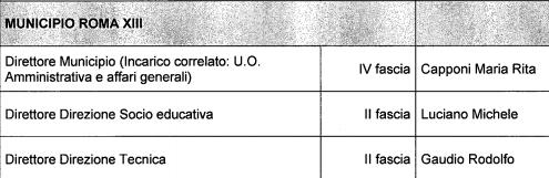 Comunicato n.017: macrostruttura Comune di Roma 2018
